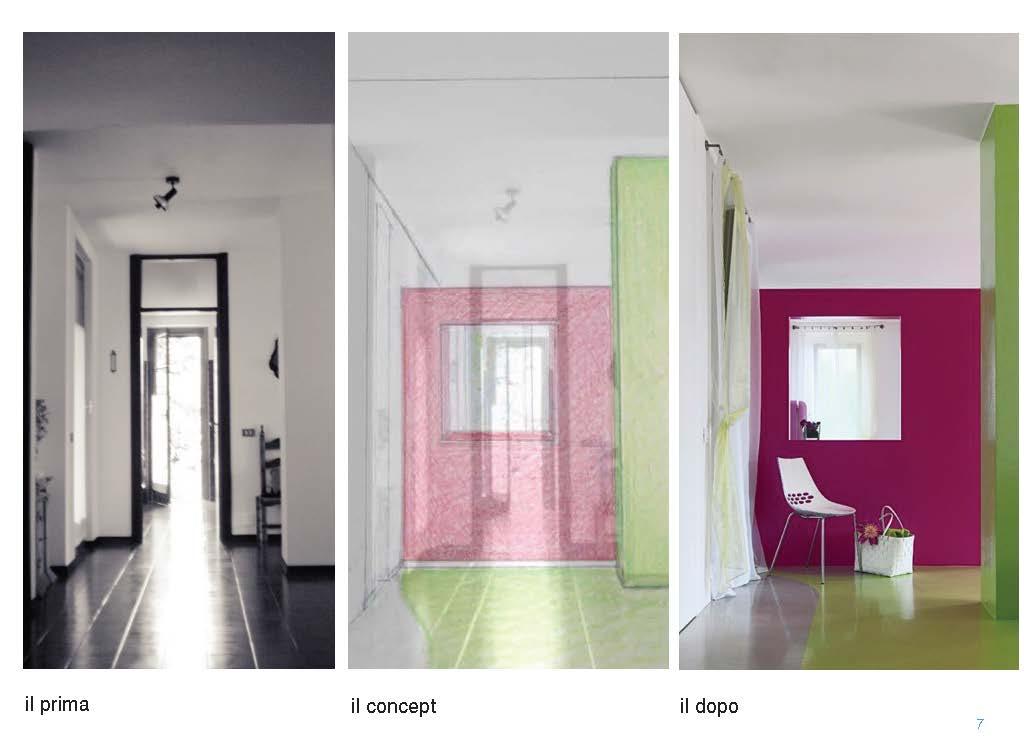 Fotografia delle fasi di sviluppo progettuale